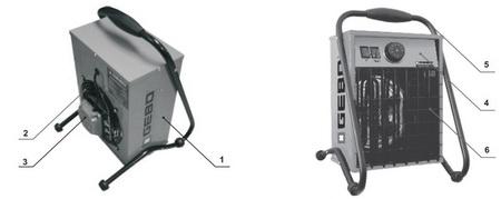 Электрическая тепловая пушка GEBO дешево