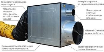 Теплообменник для дизельной пушки alfa laval ac 120 122 eq