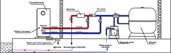 Схема монтажа теплообменника для бассейна m6m теплообменник