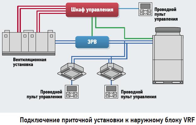 Пластинчатый теплообменник Sondex SF131 Рязань