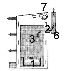 Пушка тепловая на отработке MASTER WA33B